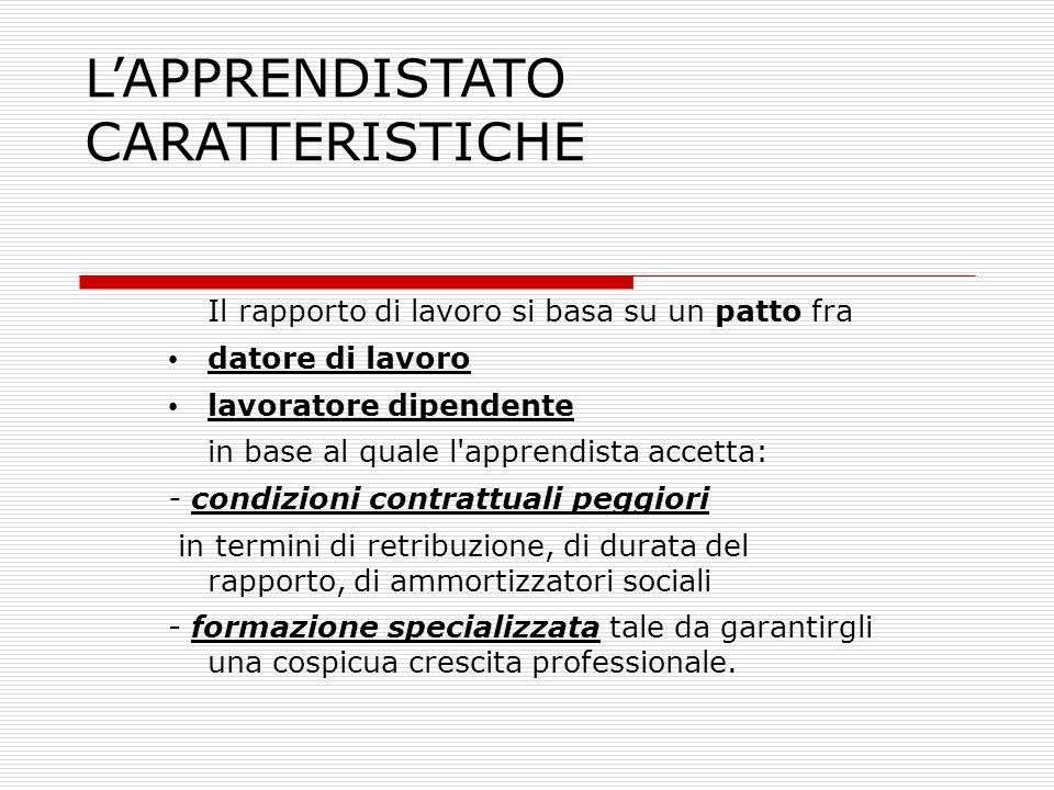 LAPPRENDISTATO CARATTERISTICHE Il rapporto di lavoro si basa su un patto fra datore di lavoro lavoratore dipendente in base al quale l'apprendista acc