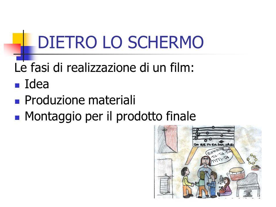 DIETRO LO SCHERMO Le fasi di realizzazione di un film: Idea Produzione materiali Montaggio per il prodotto finale