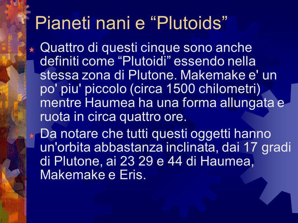 Pianeti nani e Plutoids Quattro di questi cinque sono anche definiti come Plutoidi essendo nella stessa zona di Plutone. Makemake e' un po' piu' picco