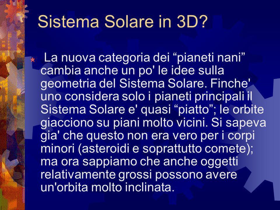 Sistema Solare in 3D? La nuova categoria dei pianeti nani cambia anche un po' le idee sulla geometria del Sistema Solare. Finche' uno considera solo i