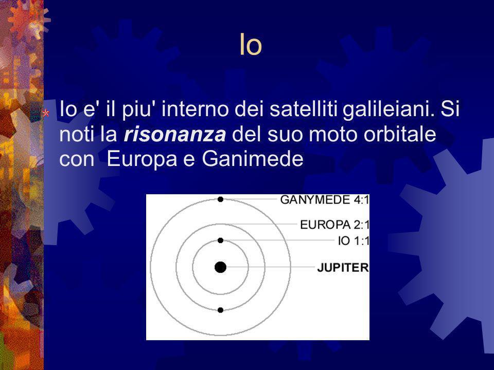Io Io e' il piu' interno dei satelliti galileiani. Si noti la risonanza del suo moto orbitale con Europa e Ganimede