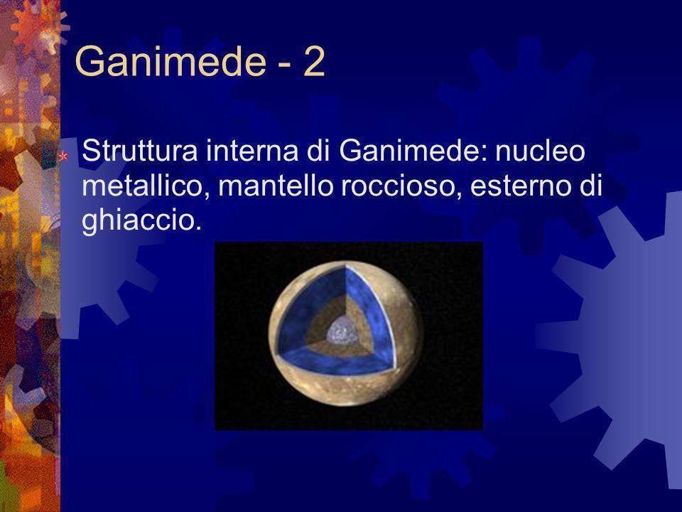 Ganimede - 2 Struttura interna di Ganimede: nucleo metallico, mantello roccioso, esterno di ghiaccio.