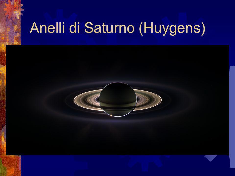 Anelli di Saturno (Huygens)