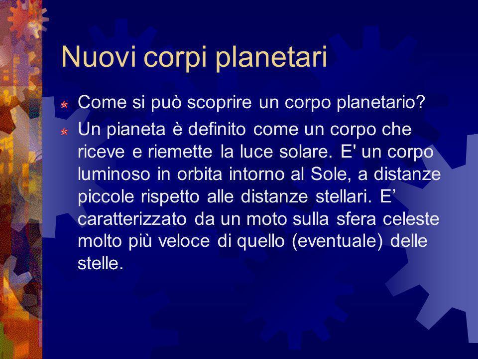 Nuovi corpi planetari Come si può scoprire un corpo planetario? Un pianeta è definito come un corpo che riceve e riemette la luce solare. E' un corpo