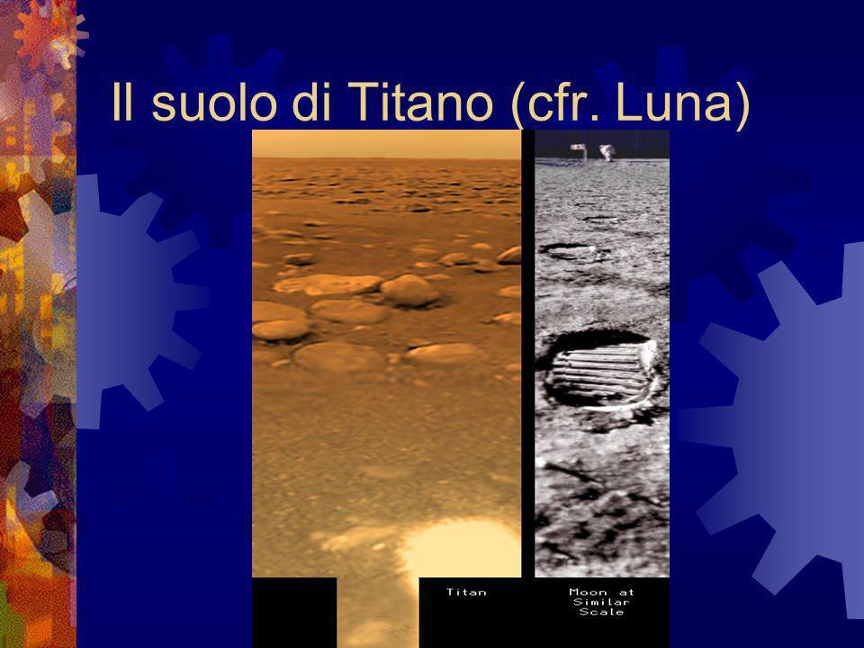 Il suolo di Titano (cfr. Luna)