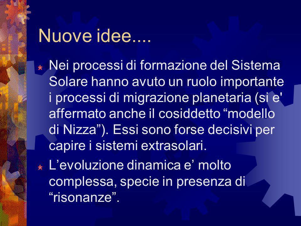 Nuove idee.... Nei processi di formazione del Sistema Solare hanno avuto un ruolo importante i processi di migrazione planetaria (si e' affermato anch
