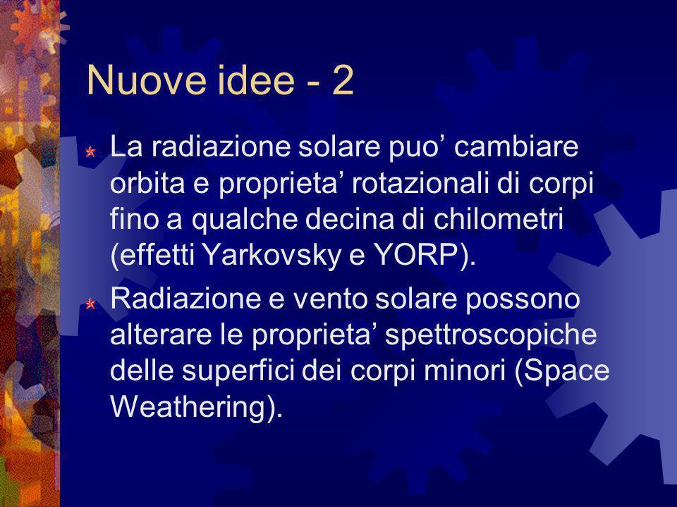 Nuove idee - 2 La radiazione solare puo cambiare orbita e proprieta rotazionali di corpi fino a qualche decina di chilometri (effetti Yarkovsky e YORP