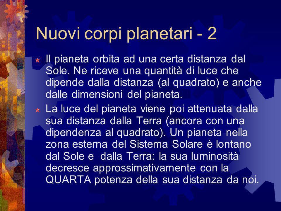 Nuovi corpi planetari - 2 Il pianeta orbita ad una certa distanza dal Sole. Ne riceve una quantità di luce che dipende dalla distanza (al quadrato) e