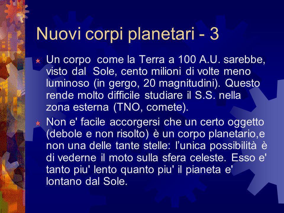 Nuovi corpi planetari - 3 Un corpo come la Terra a 100 A.U. sarebbe, visto dal Sole, cento milioni di volte meno luminoso (in gergo, 20 magnitudini).