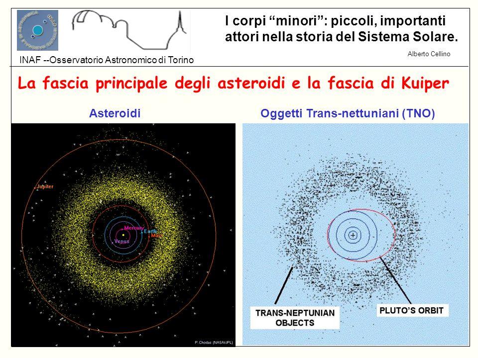 Alberto Cellino INAF --Osservatorio Astronomico di Torino I corpi minori: piccoli, importanti attori nella storia del Sistema Solare. Asteroidi Oggett