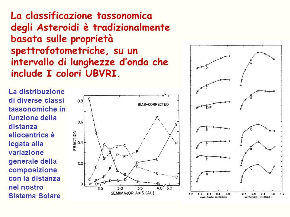 La classificazione tassonomica degli Asteroidi è tradizionalmente basata sulle proprietà spettrofotometriche, su un intervallo di lunghezze donda che