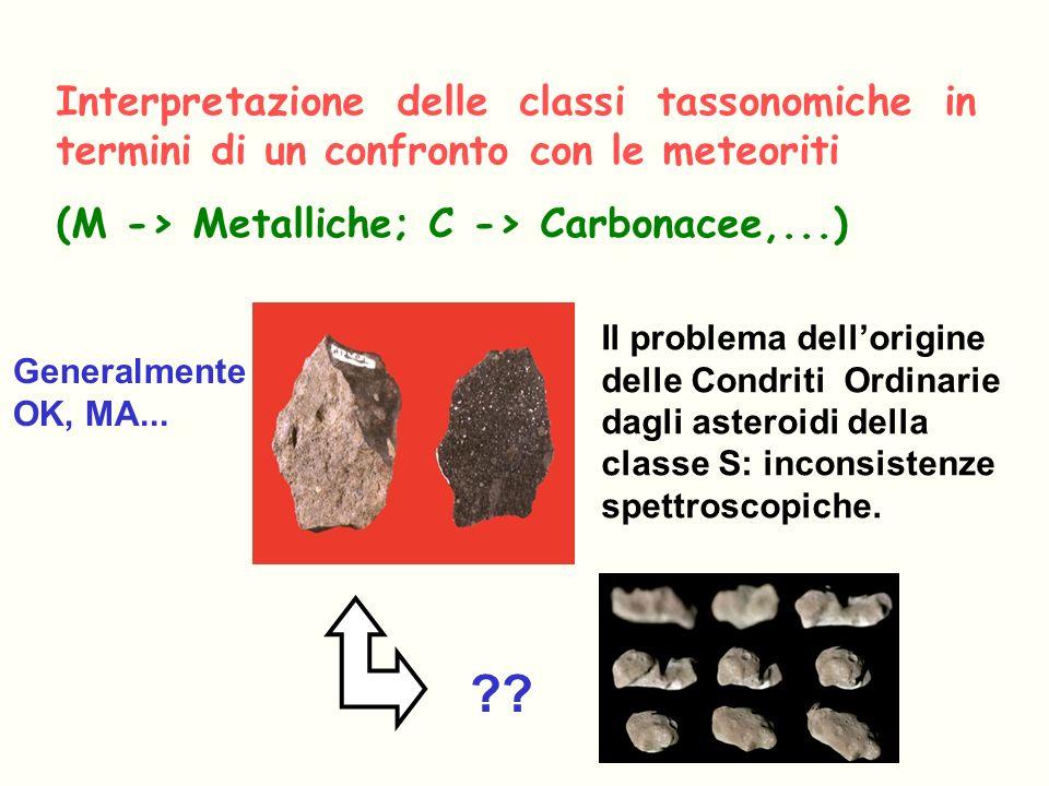 Interpretazione delle classi tassonomiche in termini di un confronto con le meteoriti (M -> Metalliche; C -> Carbonacee,...) Generalmente OK, MA... ??