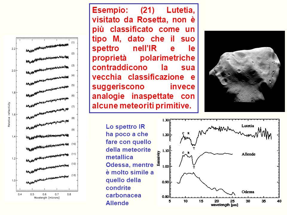 Esempio: (21) Lutetia, visitato da Rosetta, non è più classificato come un tipo M, dato che il suo spettro nellIR e le proprietà polarimetriche contra