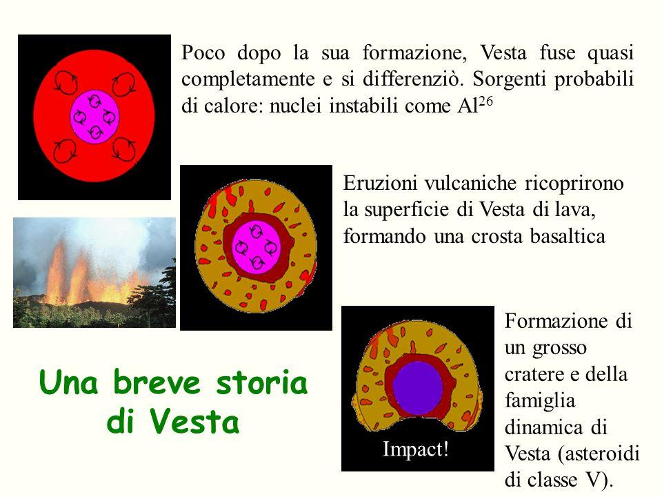 Poco dopo la sua formazione, Vesta fuse quasi completamente e si differenziò. Sorgenti probabili di calore: nuclei instabili come Al 26 Eruzioni vulca