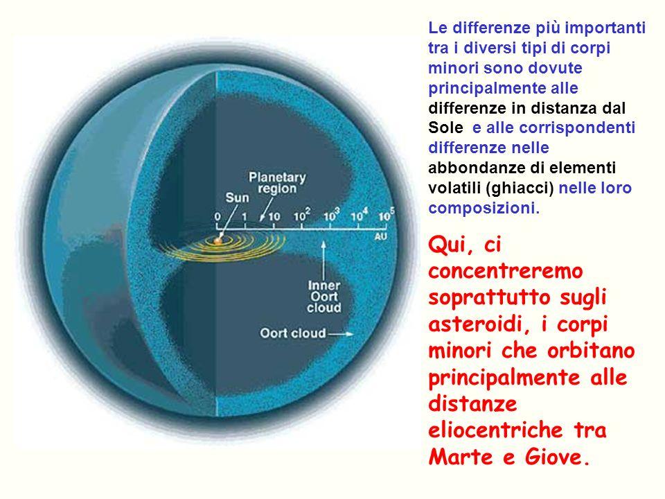 Le differenze più importanti tra i diversi tipi di corpi minori sono dovute principalmente alle differenze in distanza dal Sole e alle corrispondenti