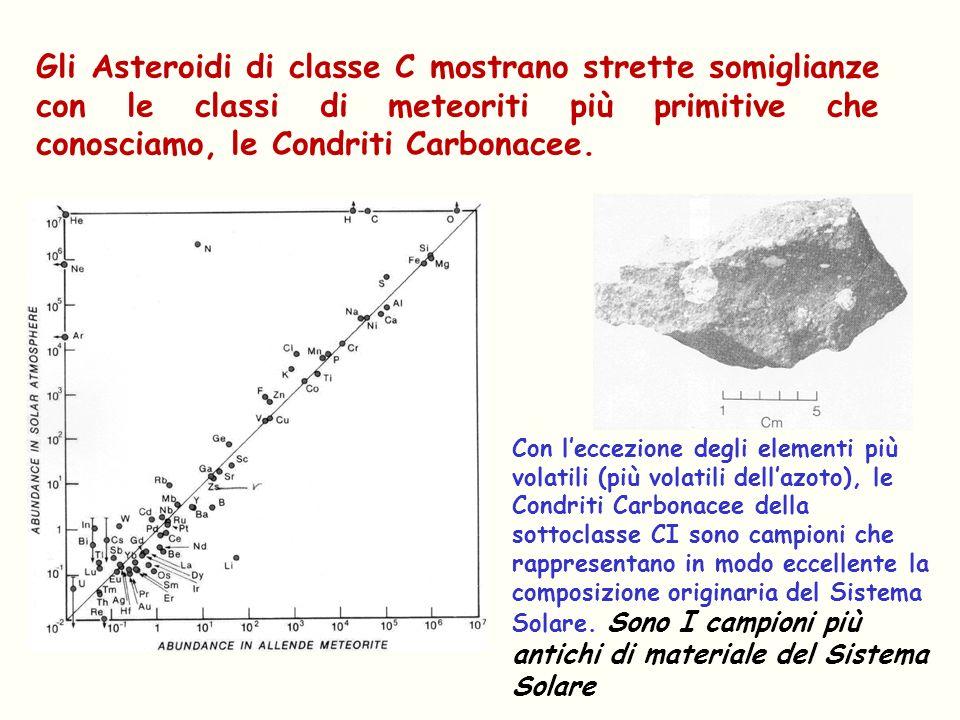 Gli Asteroidi di classe C mostrano strette somiglianze con le classi di meteoriti più primitive che conosciamo, le Condriti Carbonacee. Con leccezione