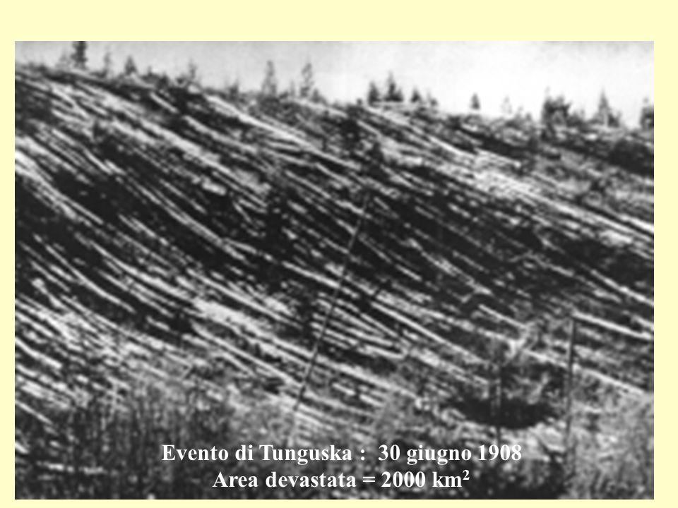 Evento di Tunguska : 30 giugno 1908 Area devastata = 2000 km 2