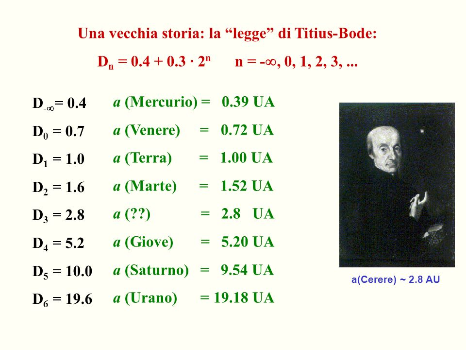 Una vecchia storia: la legge di Titius-Bode: D n = 0.4 + 0.3 · 2 n n = -, 0, 1, 2, 3,... D - = 0.4 D 0 = 0.7 D 1 = 1.0 D 2 = 1.6 D 3 = 2.8 D 4 = 5.2 D