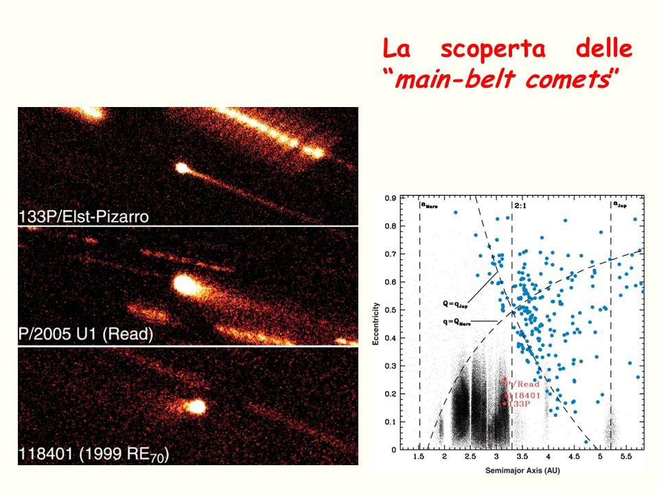 La scoperta dellemain-belt comets