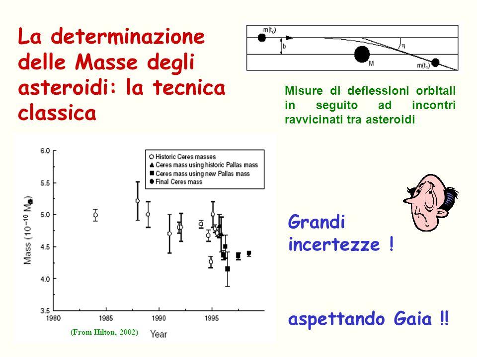La determinazione delle Masse degli asteroidi: la tecnica classica (From Hilton, 2002) aspettando Gaia !! Misure di deflessioni orbitali in seguito ad