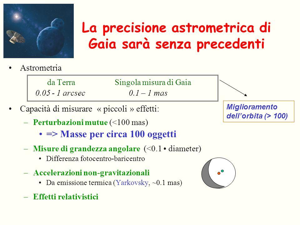 La precisione astrometrica di Gaia sarà senza precedenti Astrometria da Terra Singola misura di Gaia 0.05 - 1 arcsec0.1 – 1 mas Capacità di misurare «