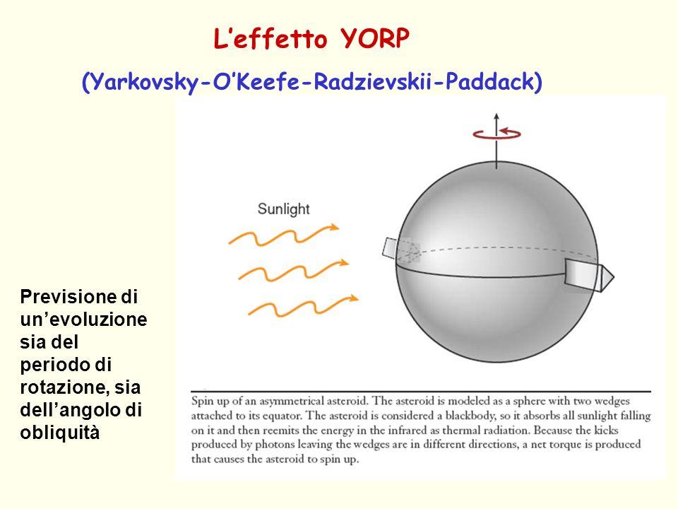 Leffetto YORP (Yarkovsky-OKeefe-Radzievskii-Paddack) Previsione di unevoluzione sia del periodo di rotazione, sia dellangolo di obliquità