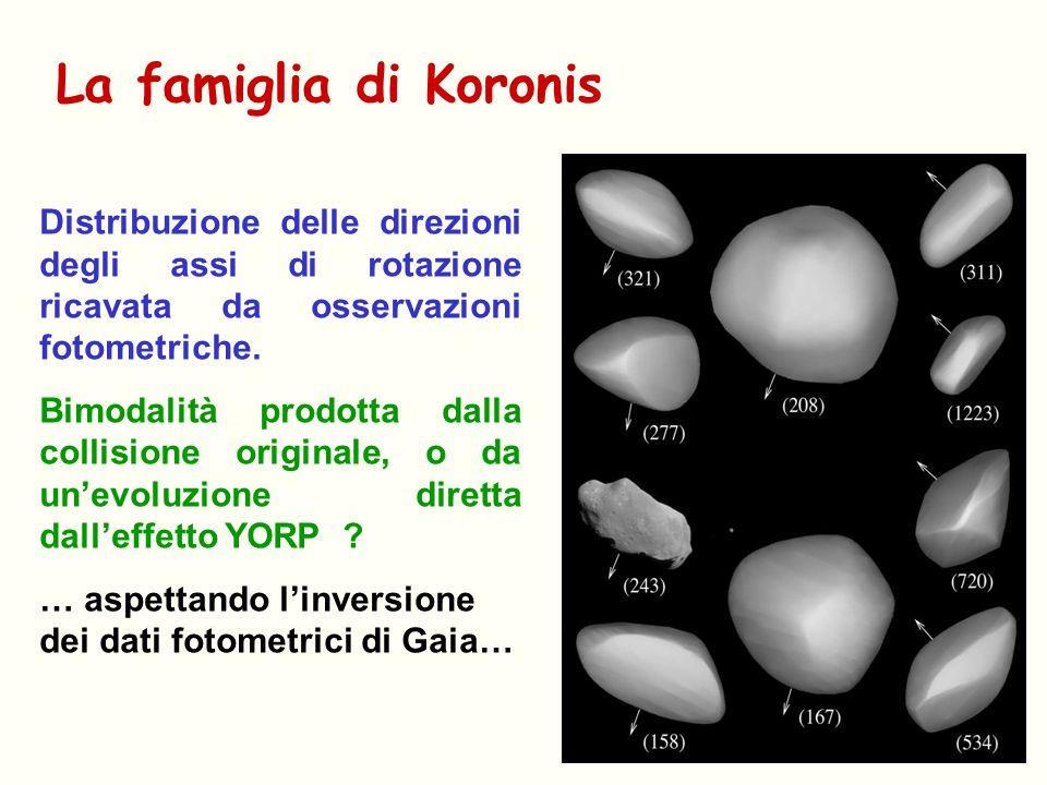 La famiglia di Koronis Distribuzione delle direzioni degli assi di rotazione ricavata da osservazioni fotometriche. Bimodalità prodotta dalla collisio