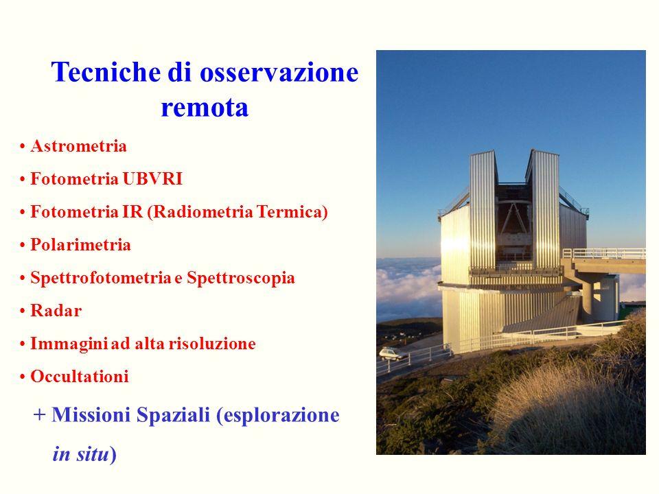 Tecniche di osservazione remota Astrometria Fotometria UBVRI Fotometria IR (Radiometria Termica) Polarimetria Spettrofotometria e Spettroscopia Radar