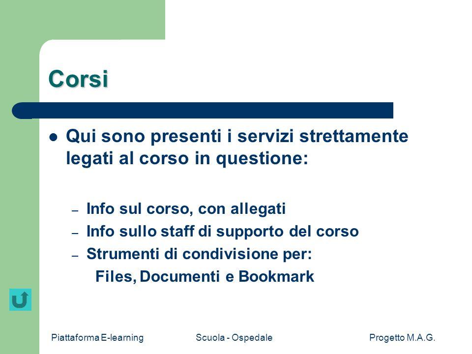 Piattaforma E-learningScuola - OspedaleProgetto M.A.G. Screenshot Gestione Doc