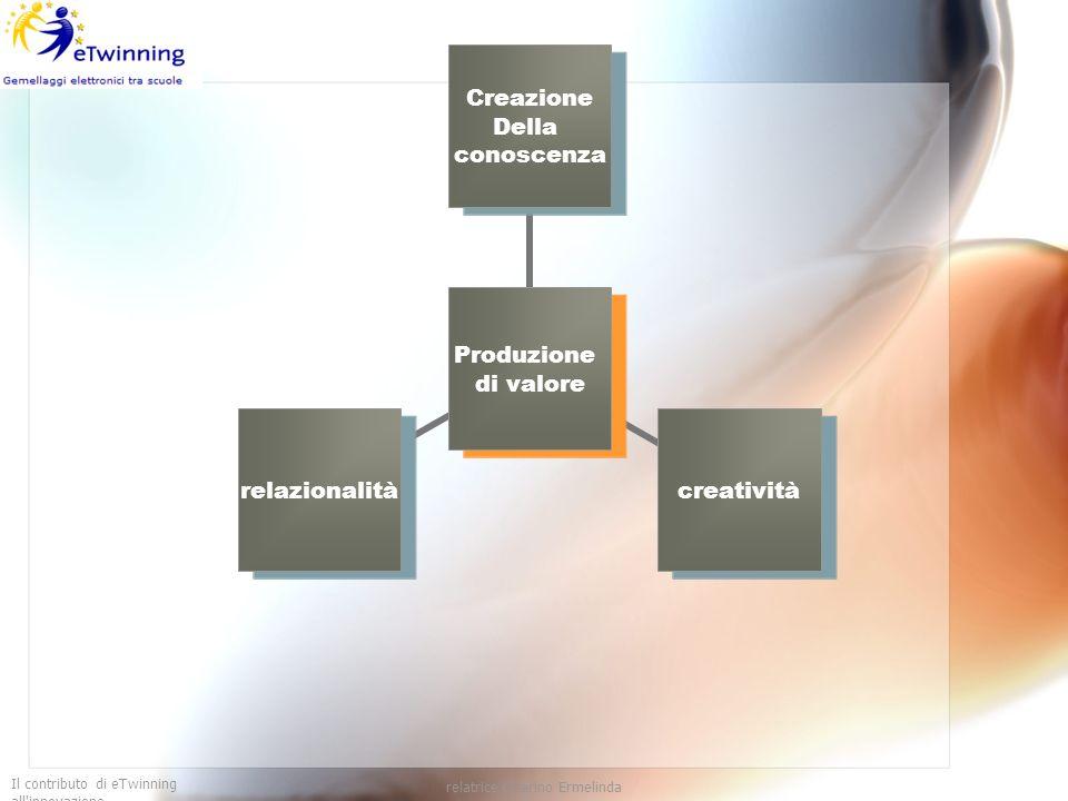 Il contributo di eTwinning all'innovazione relatrice Guarino Ermelinda Produzione di valore Creazione Della conoscenza creativitàrelazionalità