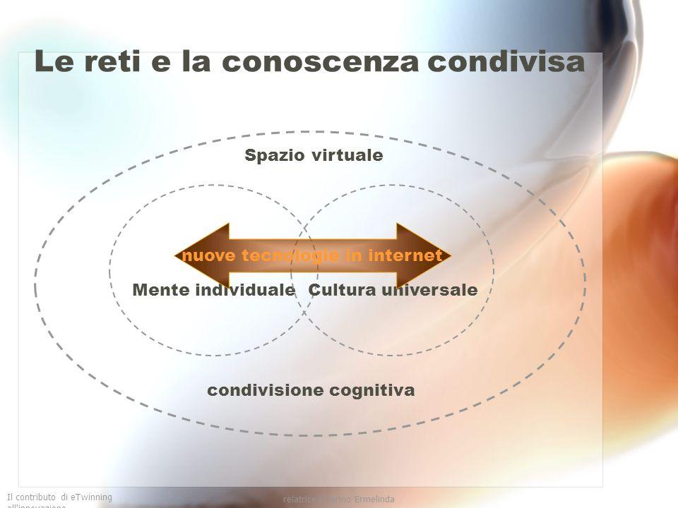 Il contributo di eTwinning all'innovazione relatrice Guarino Ermelinda Le reti e la conoscenza condivisa Mente individuale Cultura universale nuove te