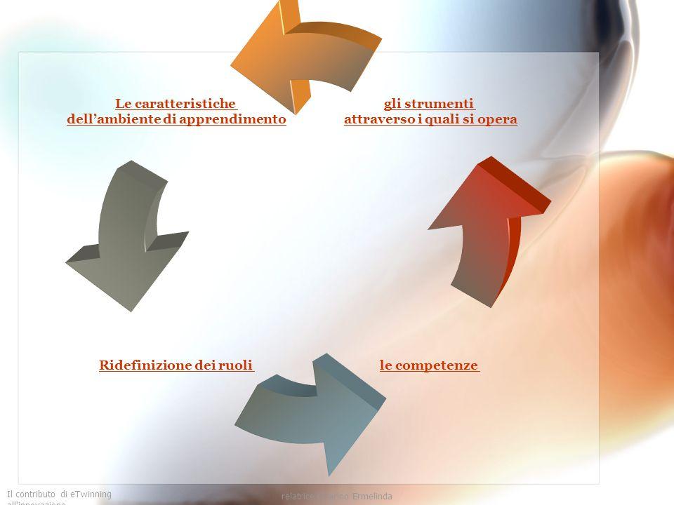 Il contributo di eTwinning all'innovazione relatrice Guarino Ermelinda Le caratteristiche dellambiente di apprendimento Ridefinizione dei ruoli le com