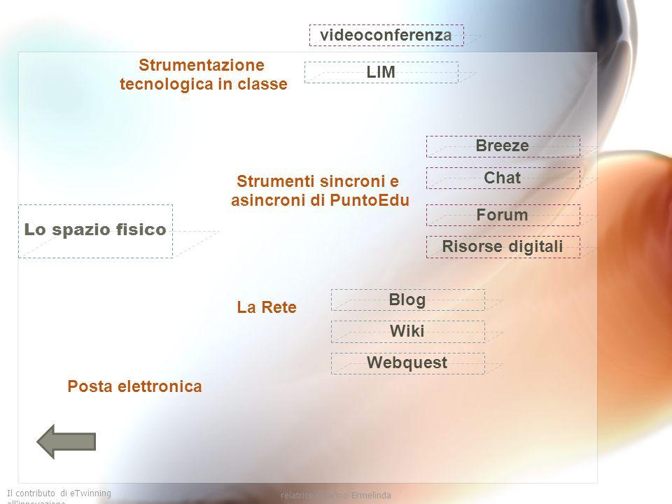 Il contributo di eTwinning all'innovazione relatrice Guarino Ermelinda Lo spazio fisico Breeze Risorse digitali Forum Chat Posta elettronica La Rete S