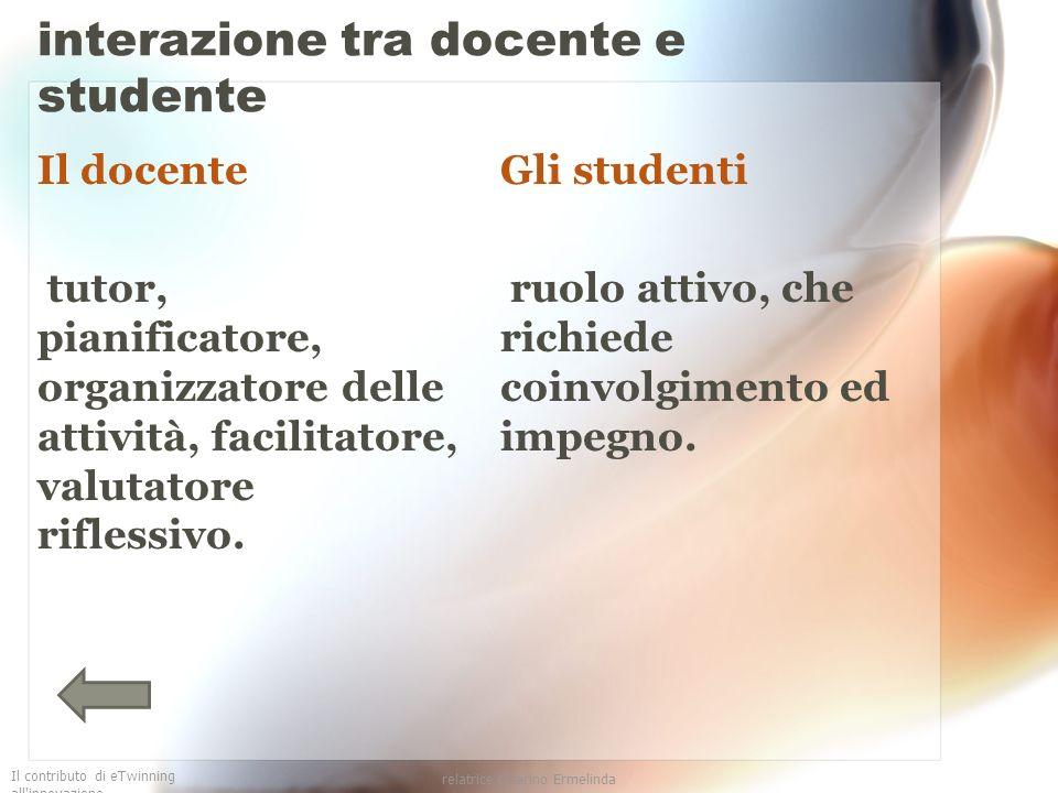 Il contributo di eTwinning all'innovazione relatrice Guarino Ermelinda interazione tra docente e studente Il docente tutor, pianificatore, organizzato