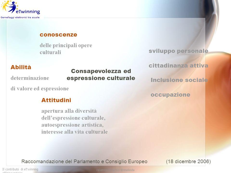 Il contributo di eTwinning all'innovazione relatrice Guarino Ermelinda Raccomandazione del Parlamento e Consiglio Europeo (18 dicembre 2006) Consapevo