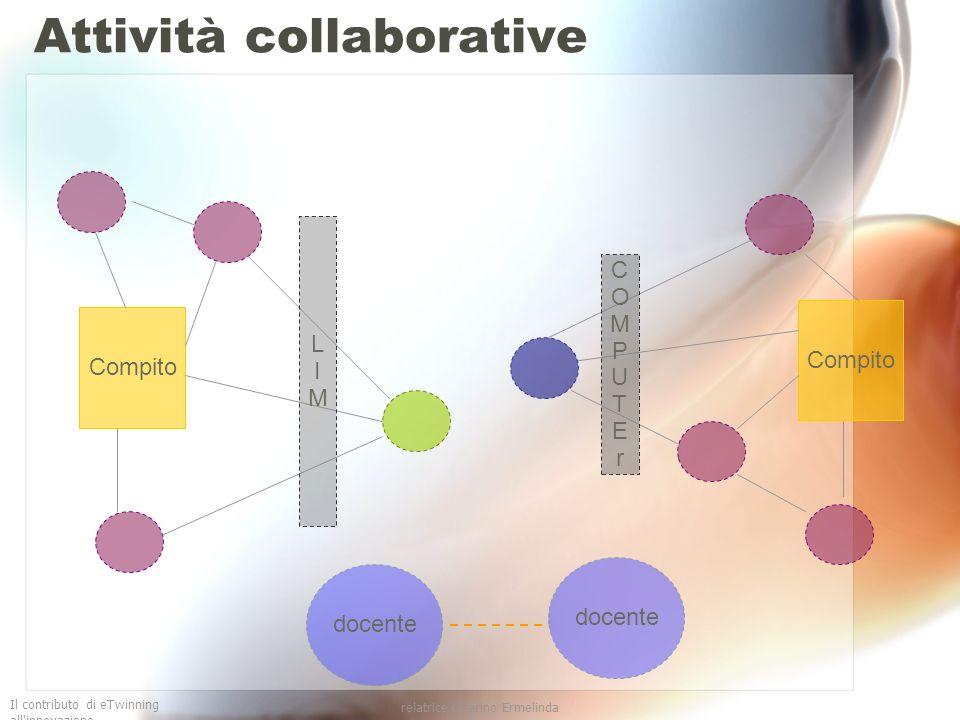 Il contributo di eTwinning all'innovazione relatrice Guarino Ermelinda Attività collaborative docente Compito LIMLIM COMPUTErCOMPUTEr