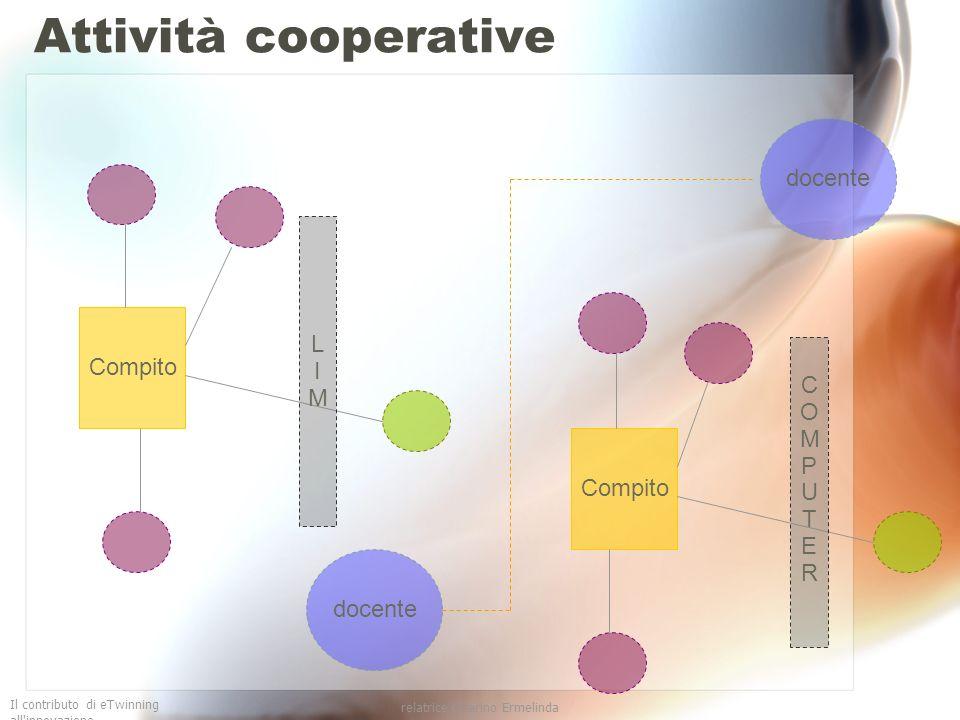 Il contributo di eTwinning all'innovazione relatrice Guarino Ermelinda Attività cooperative docente Compito LIMLIM COMPUTERCOMPUTER
