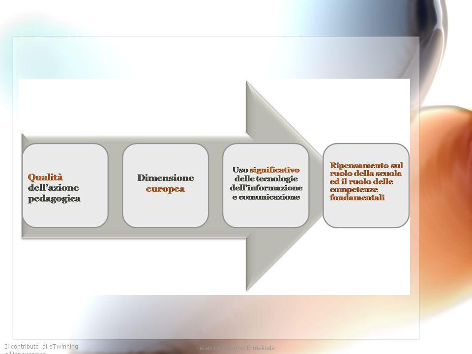 Il contributo di eTwinning all innovazione relatrice Guarino Ermelinda dalla dimensione contenutistica a quella delle COMPETENZE