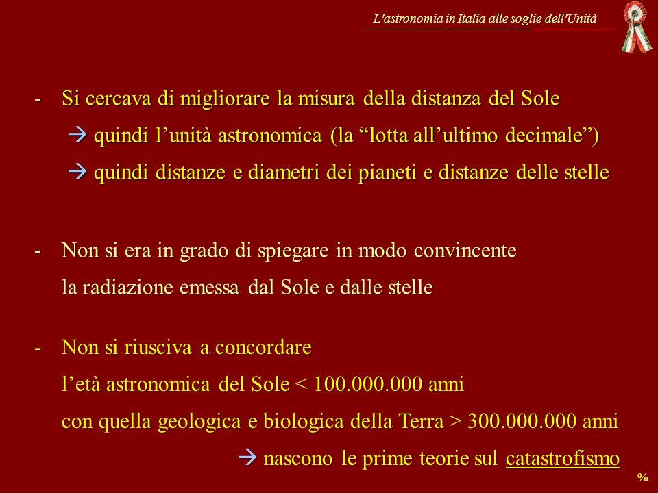 -Si cercava di migliorare la misura della distanza del Sole quindi lunità astronomica (la lotta allultimo decimale) quindi distanze e diametri dei pia