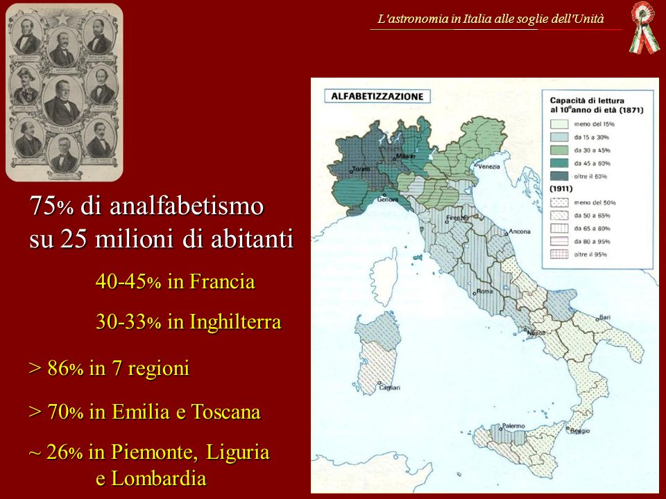75 % di analfabetismo su 25 milioni di abitanti 40-45 % in Francia 30-33 % in Inghilterra > 86 % in 7 regioni > 70 % in Emilia e Toscana ~ 26 % in Pie