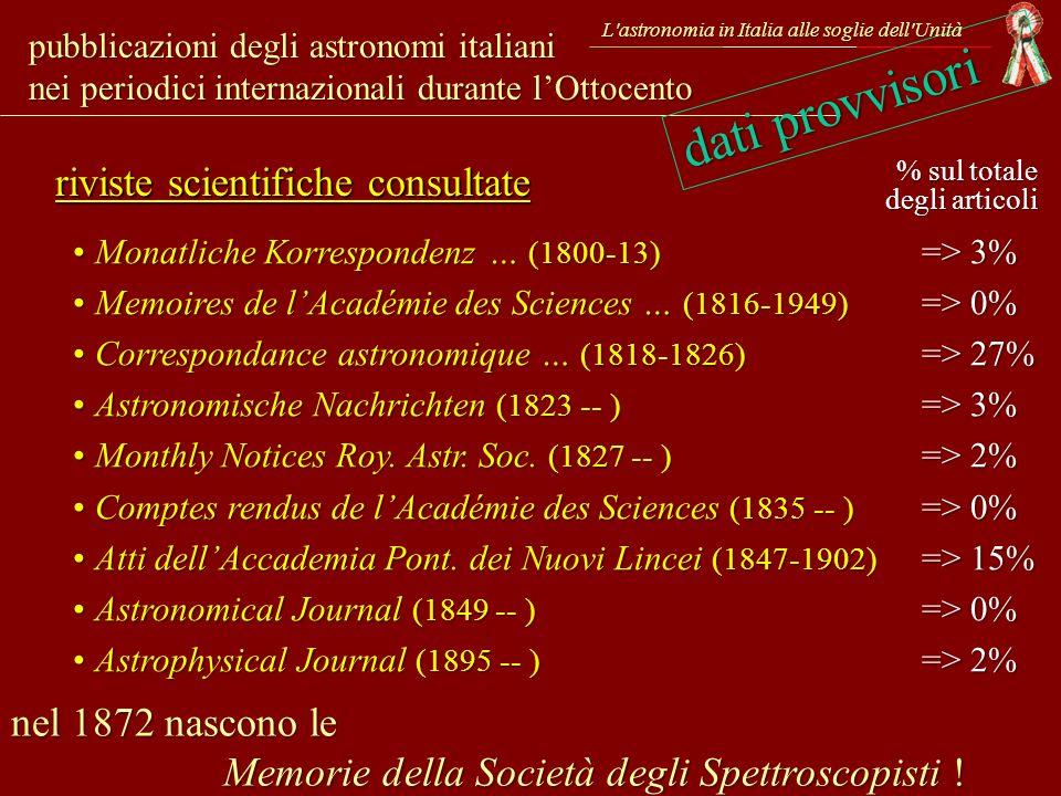 pubblicazioni degli astronomi italiani nei periodici internazionali durante lOttocento Monatliche Korrespondenz … (1800-13) => 3%Monatliche Korrespond