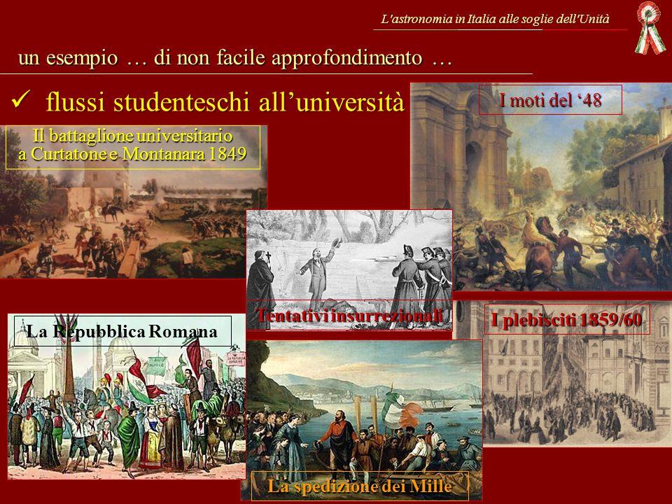 L'astronomia in Italia alle soglie dell'Unità un esempio … di non facile approfondimento … flussi studenteschi alluniversità flussi studenteschi allun