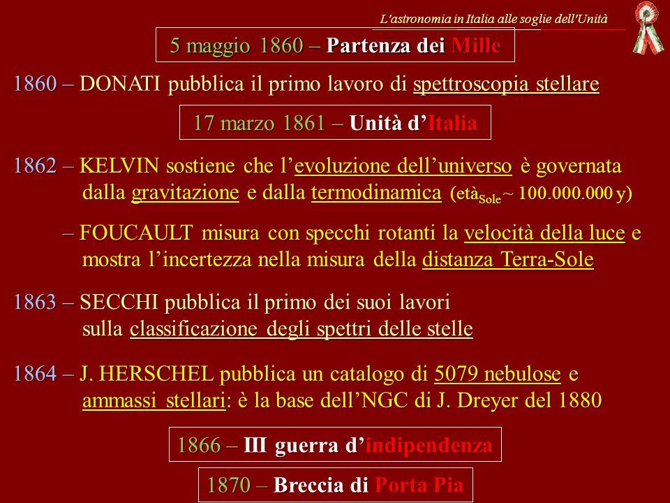 1862 – KELVIN sostiene che levoluzione delluniverso è governata dalla gravitazione e dalla termodinamica (età Sole ~ 100.000.000 y) – FOUCAULT misura