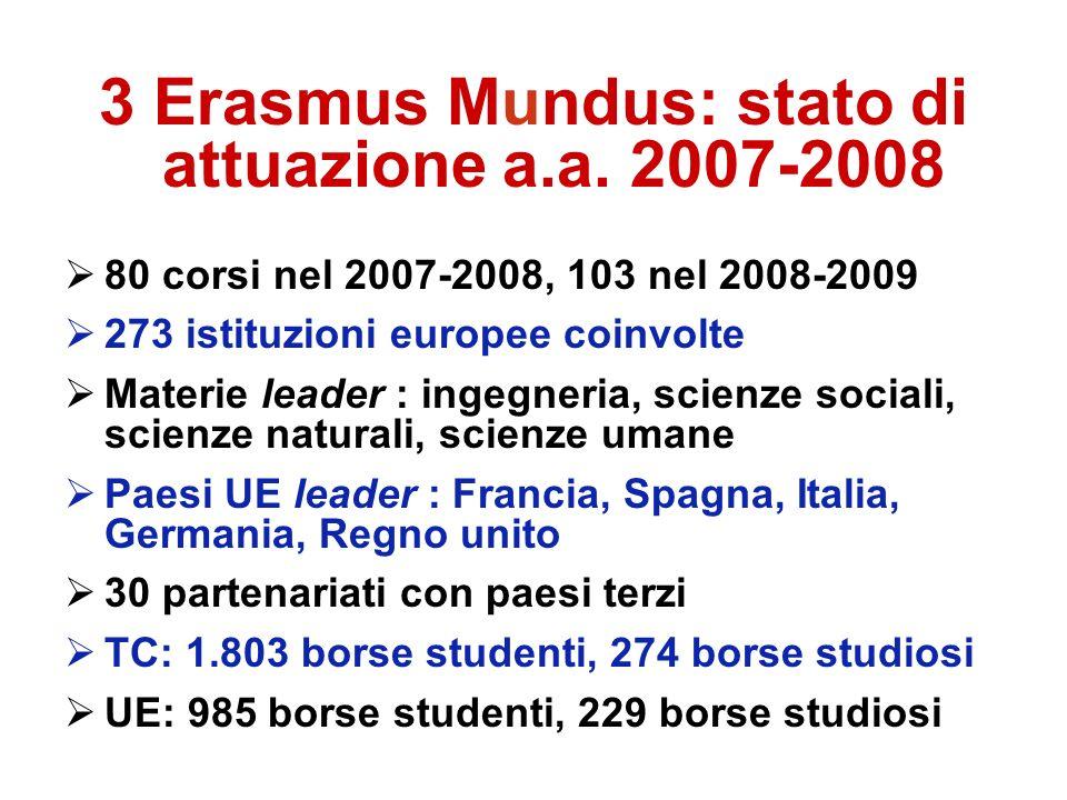 3 Erasmus Mundus: stato di attuazione a.a. 2007-2008 80 corsi nel 2007-2008, 103 nel 2008-2009 273 istituzioni europee coinvolte Materie leader : inge