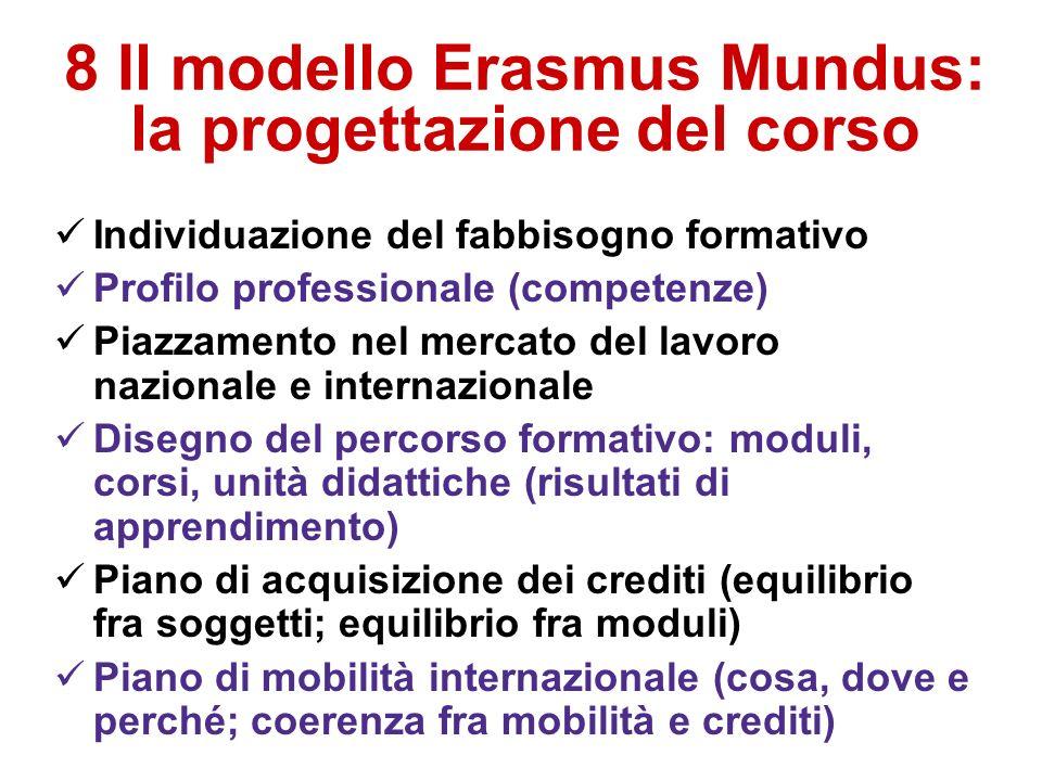 8 Il modello Erasmus Mundus: la progettazione del corso Individuazione del fabbisogno formativo Profilo professionale (competenze) Piazzamento nel mer