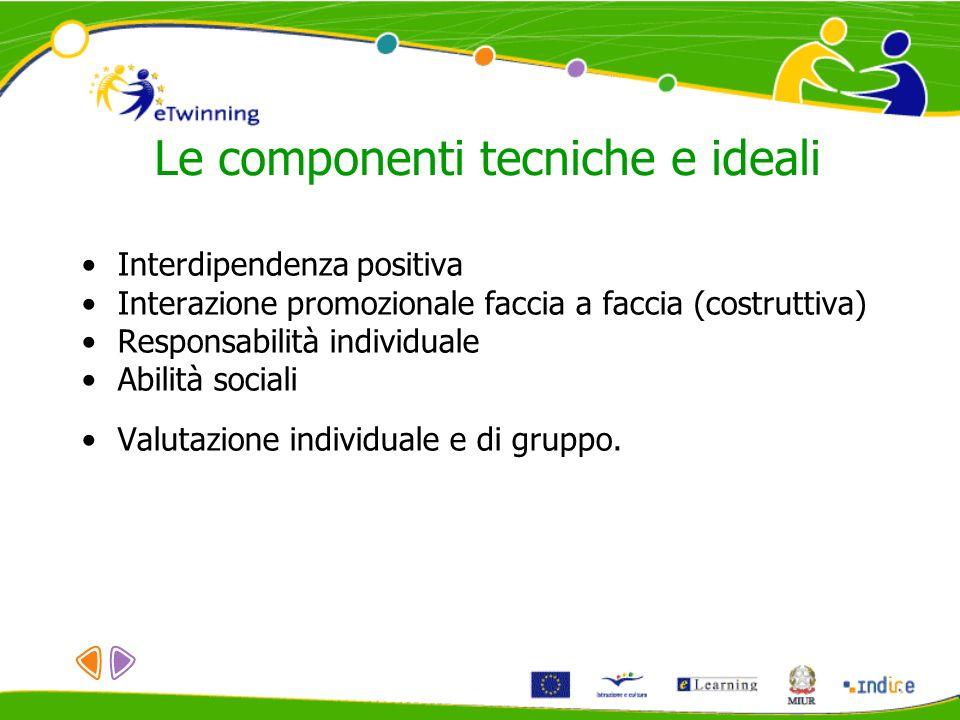 Le componenti tecniche e ideali Interdipendenza positiva Interazione promozionale faccia a faccia (costruttiva) Responsabilità individuale Abilità soc