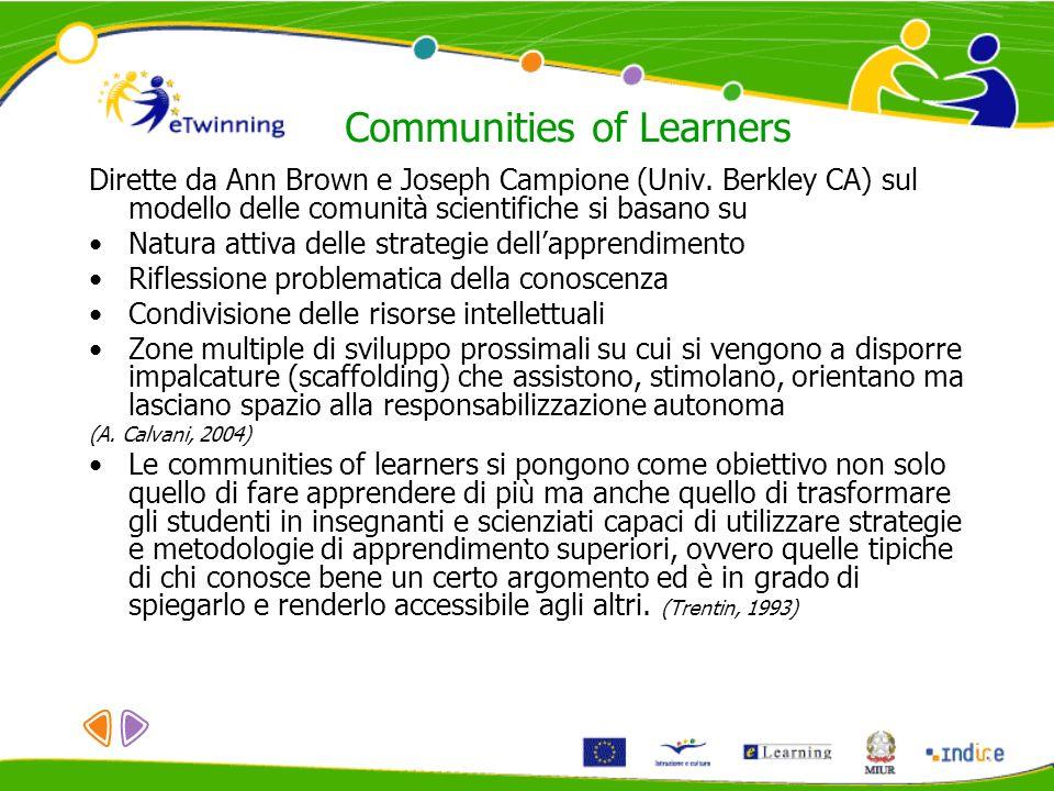 Communities of Learners Dirette da Ann Brown e Joseph Campione (Univ. Berkley CA) sul modello delle comunità scientifiche si basano su Natura attiva d