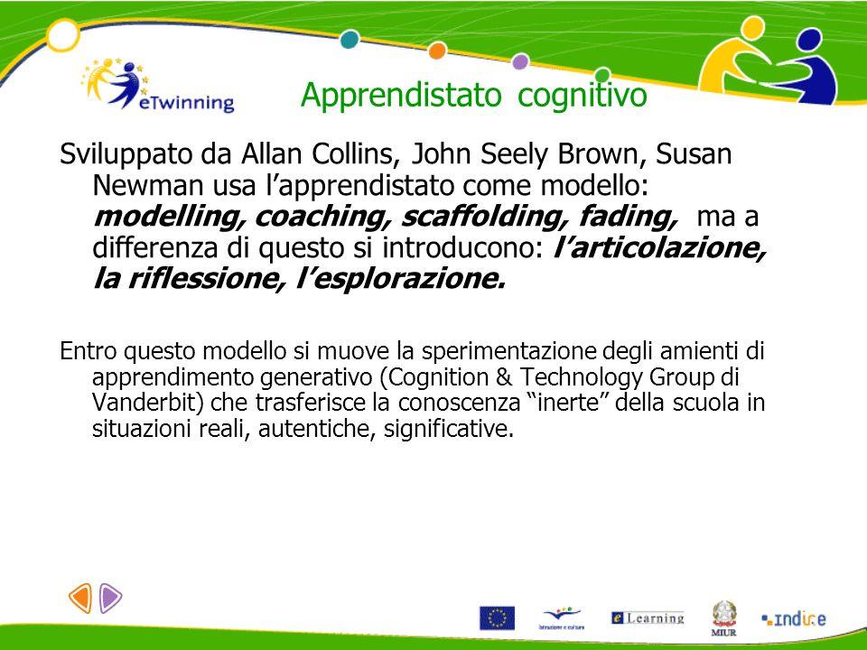 Apprendistato cognitivo Sviluppato da Allan Collins, John Seely Brown, Susan Newman usa lapprendistato come modello: modelling, coaching, scaffolding,
