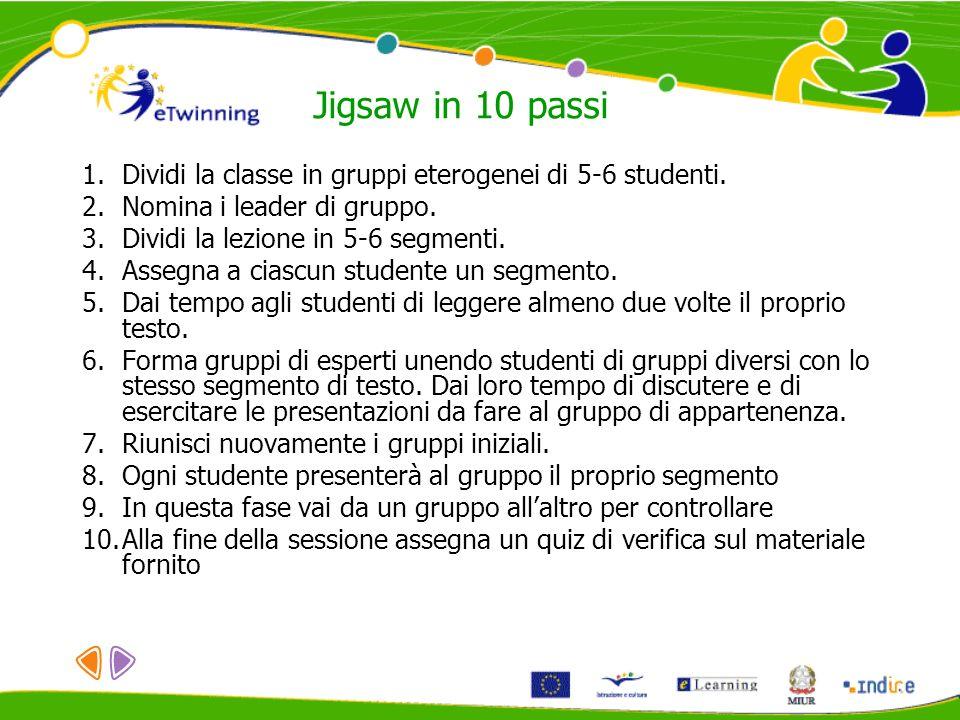 1.Dividi la classe in gruppi eterogenei di 5-6 studenti. 2.Nomina i leader di gruppo. 3.Dividi la lezione in 5-6 segmenti. 4.Assegna a ciascun student