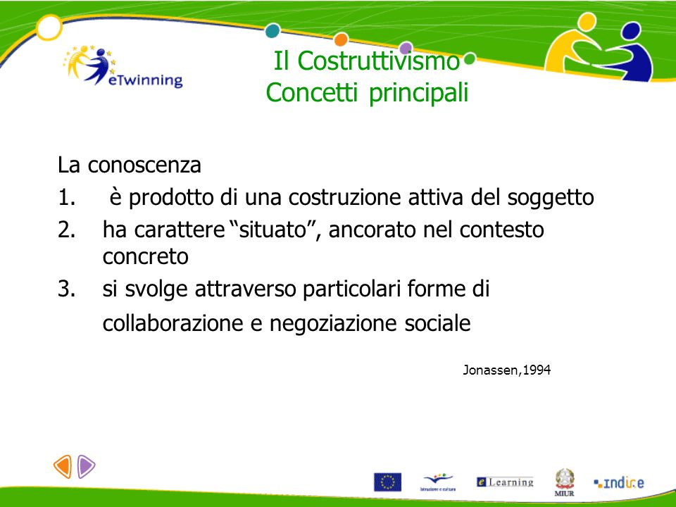 Il Costruttivismo Concetti principali La conoscenza 1. è prodotto di una costruzione attiva del soggetto 2.ha carattere situato, ancorato nel contesto